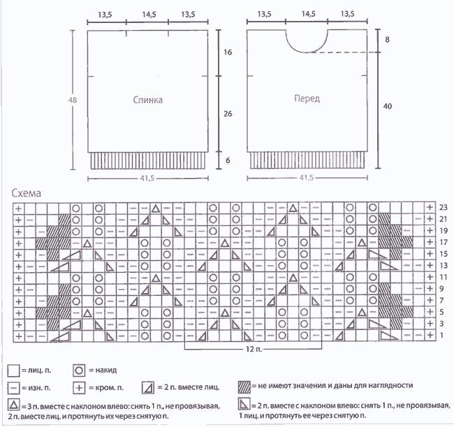 Ажурный узор для детской кофточки - схема