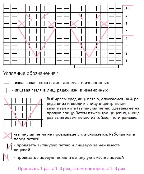 Схема узора для детей 2
