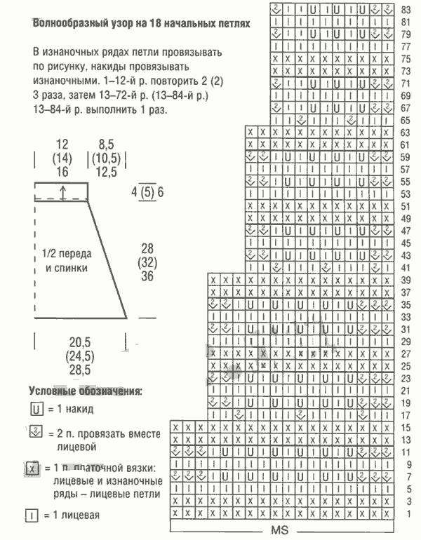 Волнистый узор - схема