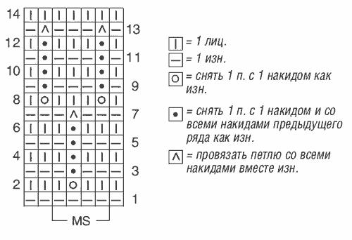 Схема узора спицами для вязания детям №11