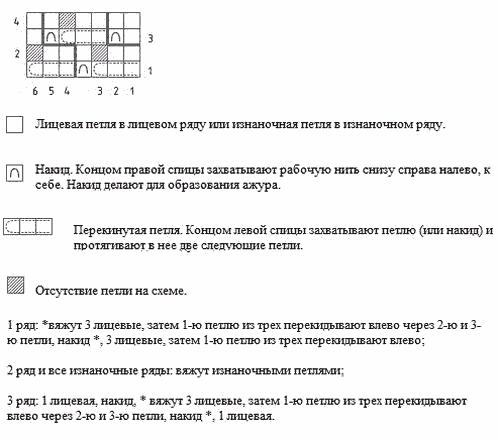 Узор Болгарский крест спицами схема