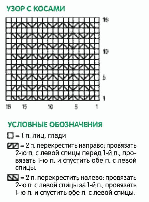 Вязание спицами узорами соты 495