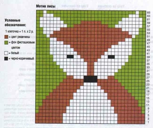 Шапка узором сова спицами схема на русском
