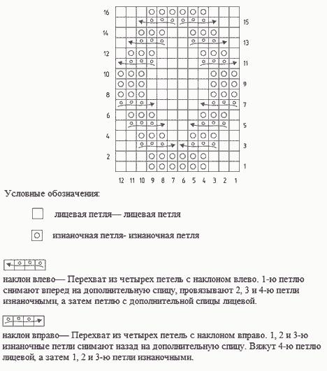 схема звезды для вязания спицами на кофте