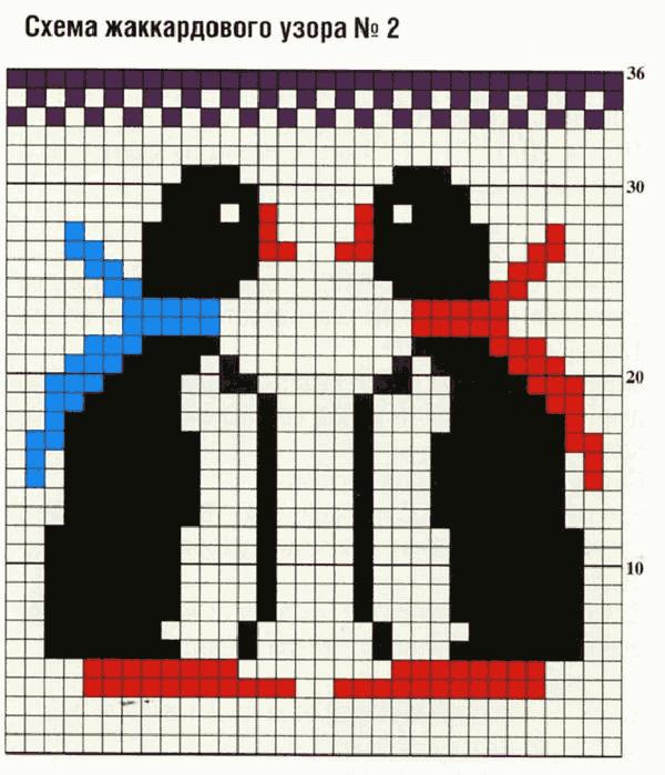 Схемы вязания спицами с описанием для детей от 1, 2 84