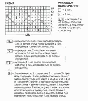 Схема узора ромбы с шишечками 46