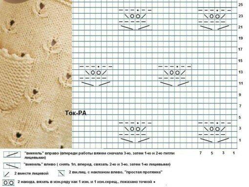 Красивый узор для детской кофты спицами Схема