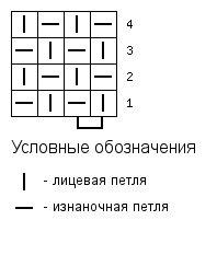 Схема вязания спицами детских кофточек для мальчиков 71