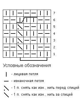 Вязание спицами схема узора имитация кос 39