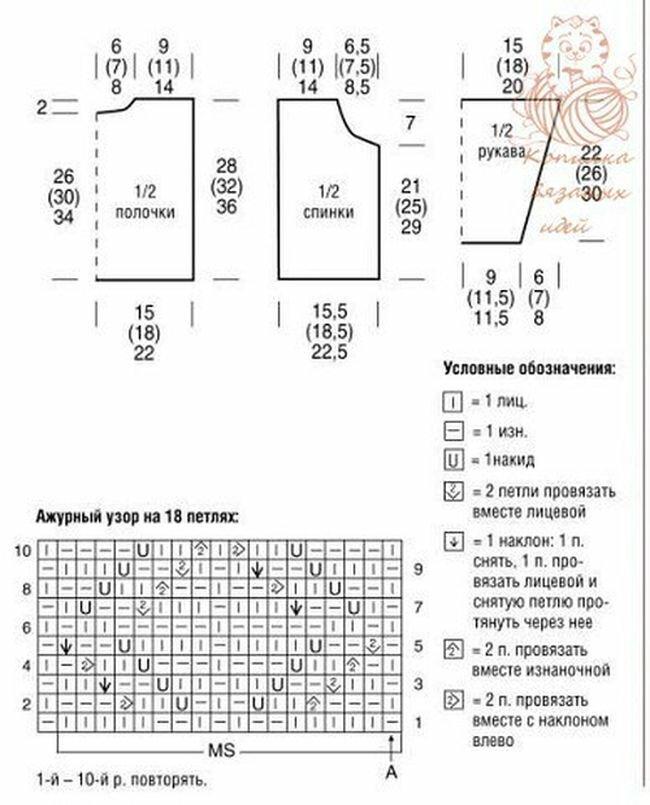 Схема узора для вязания спицами ажурной кофточки для девочки