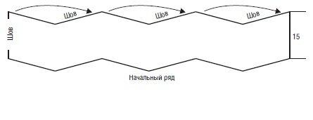 shema-dlya-sshivaniya-detskoj-shapochki