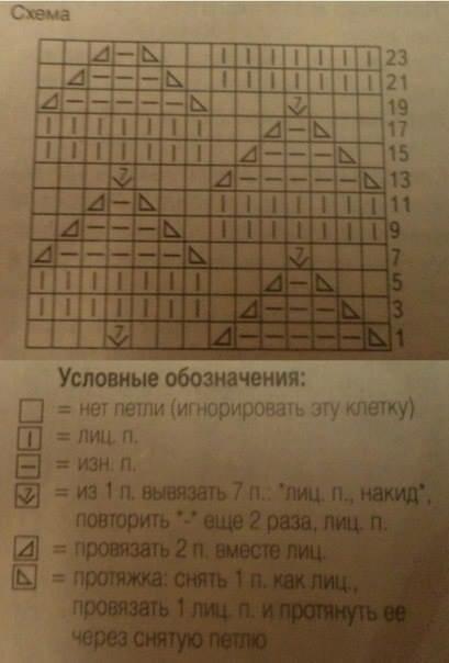 uzor-dlya-detskih-koftochek-spitsami-shema-1